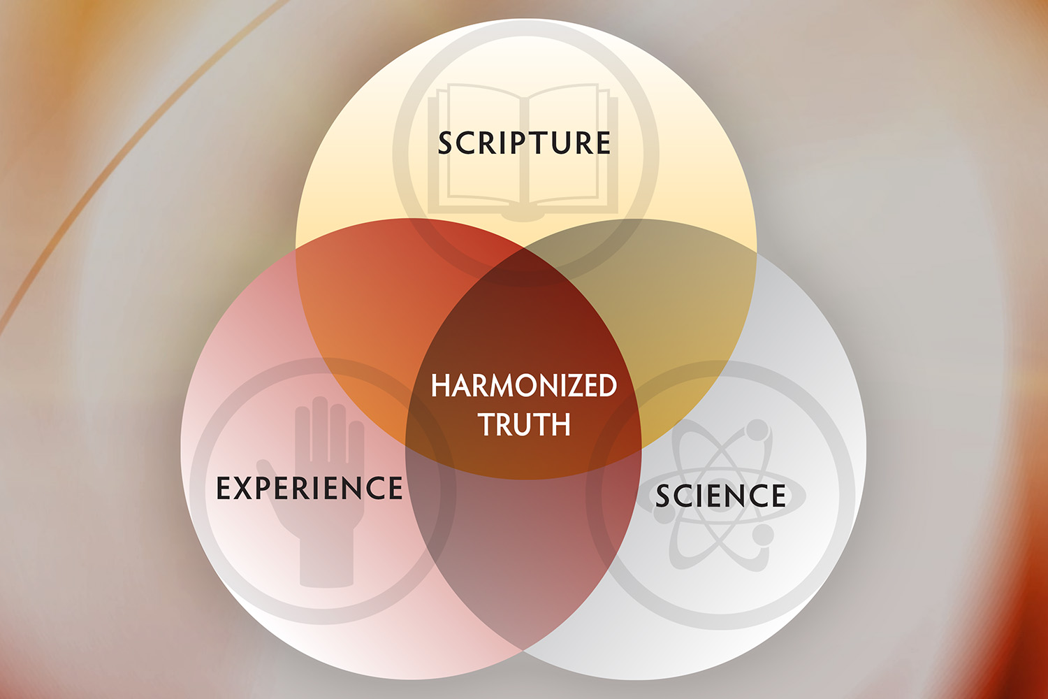 The Integrative Evidence-Based Approach to Finding Truth